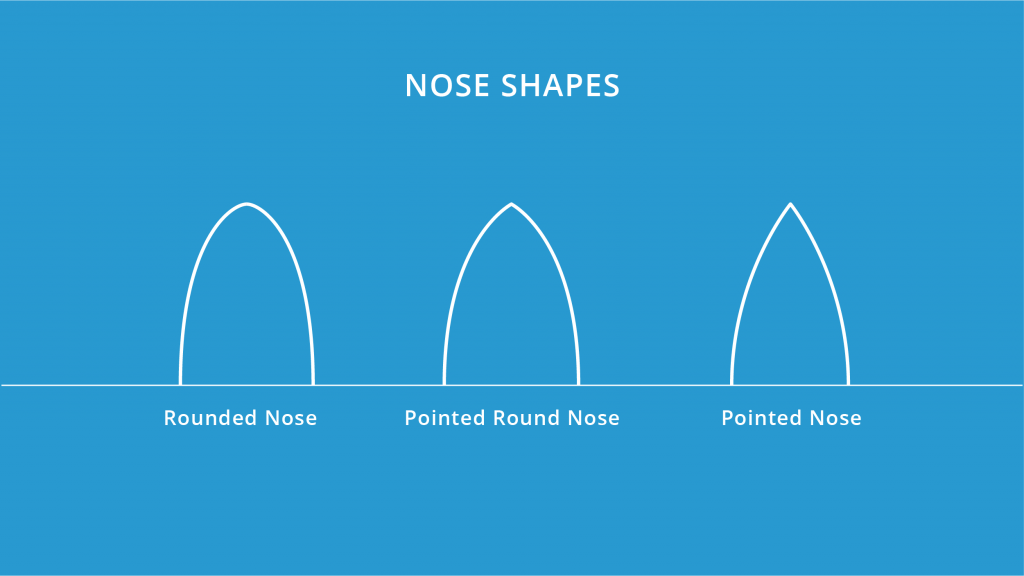 surfboard nose nez